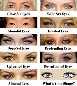 8 Easy Eyeliner Hacks for Any Eye Shape « The Lash Lounge ...