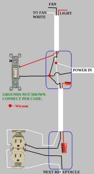 how do i wire a ceiling fan light switch to outlet ceiling fan issue doityourself