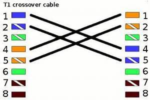 Evo T1 Wiring Diagram : e1 line telecomworld 101 ~ A.2002-acura-tl-radio.info Haus und Dekorationen