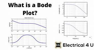 Bode Plot  Gain Margin And Phase Margin  Plus Diagrams