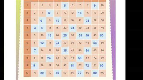 matematicas de sexto 2 0 pags 72 73 74 75 76 77 78 79 y 80 2015 youtube
