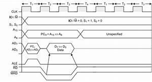 Diagram  Pump Operation Diagram Full Version Hd Quality