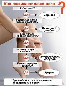 Руны для лечения сахарного диабета