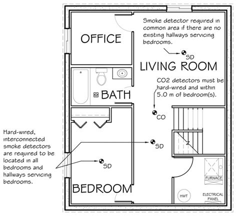 free house plans with basements the city of calgary home renovations basements