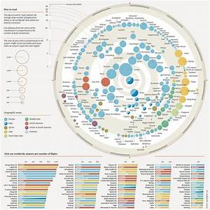 438 Best Infographic Images On Pinterest