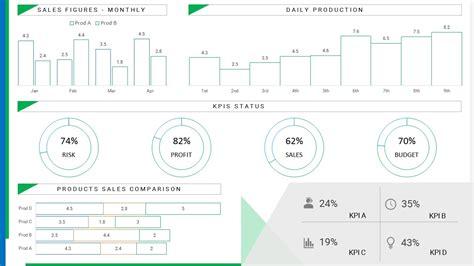 experiment minimalist dashboard template  kpis