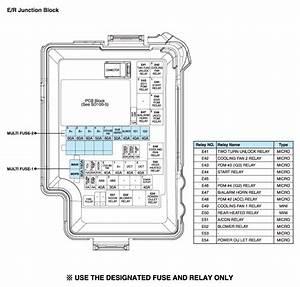 Hyundai Elantra  Relay Box  Engine Compartment  Components