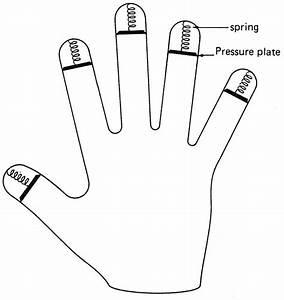 Diagram    A Device For Measuring Finger Length