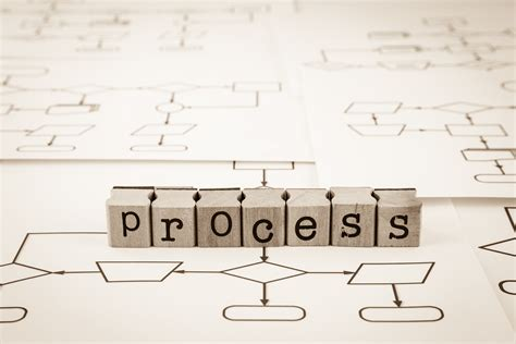 5 Steps to Implementing a Killer Innovation Process - Phil ...
