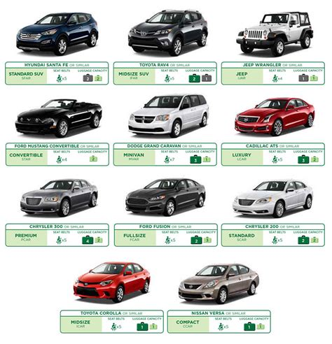 Vehicle Rental Car Types