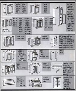 kraftmaid corner cabinet sizes fanti blog With kitchen cabinets lowes with printable sticker charts
