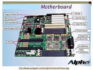 Amd Motherboard Diagram