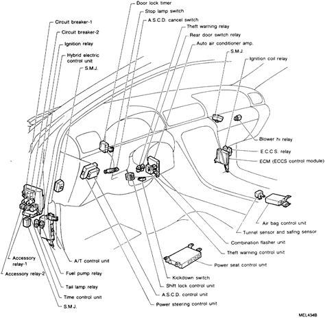 94 Infiniti J30 Fuse Box by How To Remove 1994 Infiniti J Fuse Box 94 Tbird Fuse