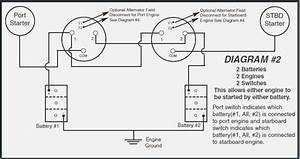 perko marine battery switch wiring diagram With marine electrical wiring diagrams