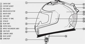 Helmet Care For Dot Approved Motorcycle Helmets