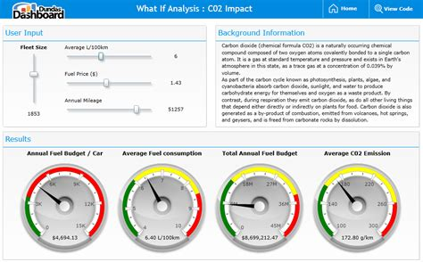 Safety Dashboard Template You Can Dashboard That