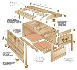 domed top steamer trunk woodsmith plans
