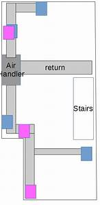 How Can I Improve Second Floor Hvac Performance