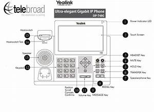 Yealink T48g  48s Keys Layout And Guide  Teleboard