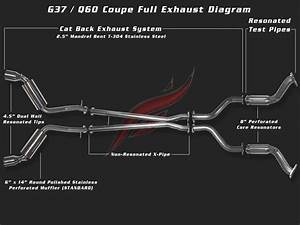 G37 Coupe Resonated Test Pipes  Fast Intentions