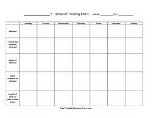 HD wallpapers printable abc behaviour chart