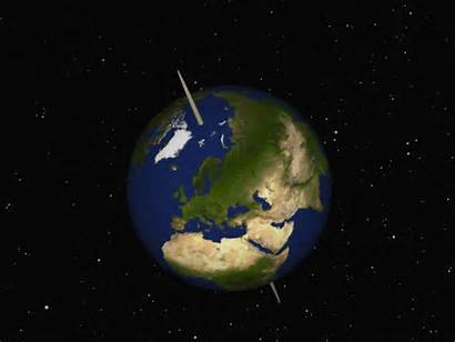 Earth Rotation Its Revolution Does Revolving Differ