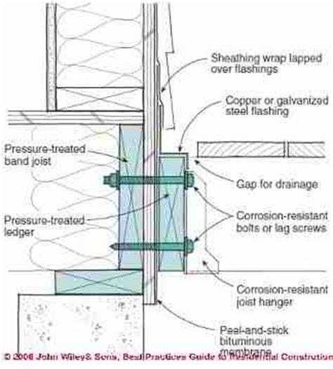 porch deck ledger to buildings porch deck ledger to buildings construction