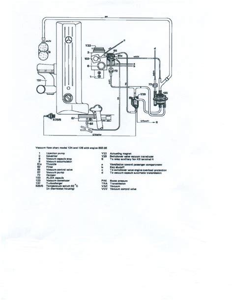 mercedes 300d engine diagram imageresizertool