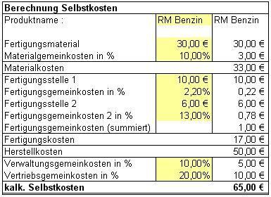 selbstkostenkalkulation zuschlagskalkulation ermittlung
