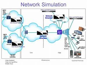Network Simulation