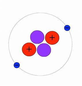 Helium  Helium Bohr Model