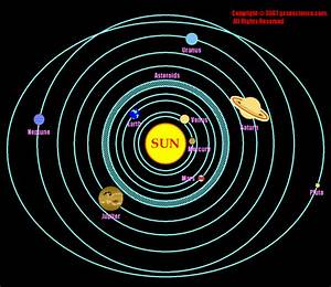 Solar System Animated Gif - Pics about space