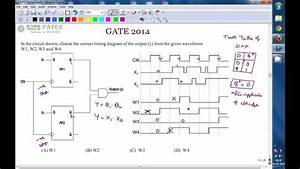 Gate 2014 Ece Sequential Circuit With D Flip Flops  Timing