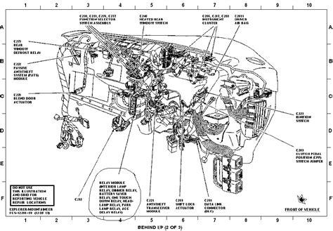 Wiring Diagrams Free Manual Ebooks Ford Explorer