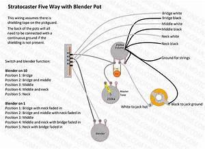 Stratocaster Blender Mod