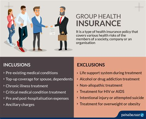 insurance health policy claim coverage