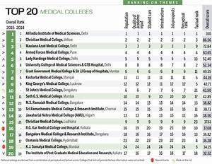Aiming for perfection - Best Colleges News