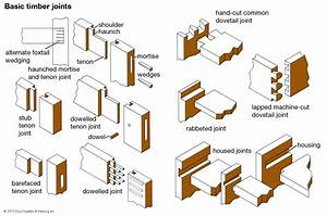 Types Of Timber Joints Pdf