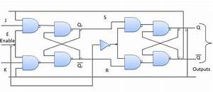 Sequential Circuits In Computer Logical Organization