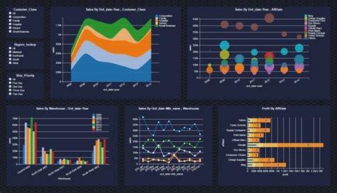 Thingworx Dashboard Template Exles Download teradata server dashboards how to make dashboard using