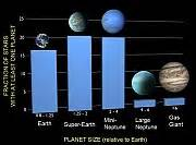 Umlaufdauer Berechnen : exoplaneten wie viele sterne haben planeten spektrum der wissenschaft ~ Themetempest.com Abrechnung