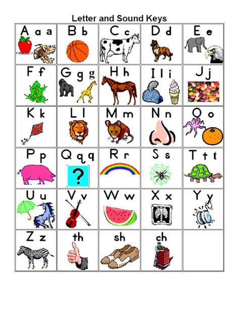 alphabet chart printable alphabet chart calendar june