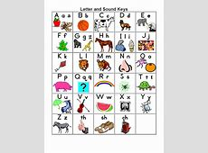 Alphabet Chart Free Printable Alphabet Chart for Kids