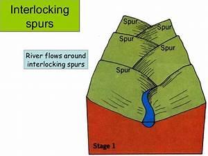 River Landform