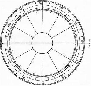 360 degree wheeljpg 688x648 astrology pinterest With 360diagram 360 degree feedback