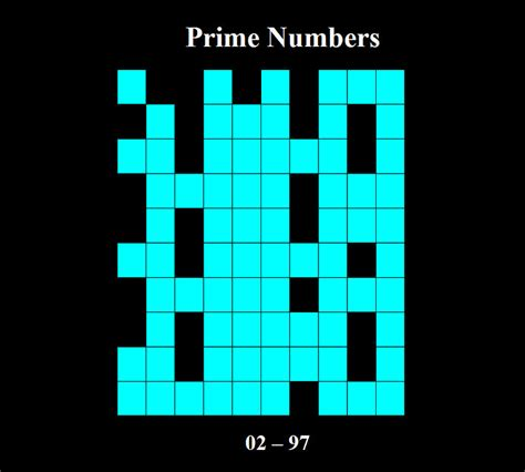 prime membership customer service phone number prime numbers as invisible 02 97 digital by louis j