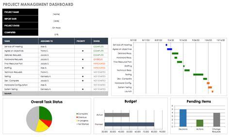 create  dashboard  excel