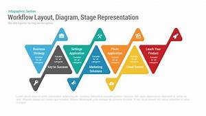 Workflow Layout Diagram Stage Powerpoint Keynote Template