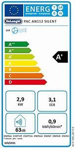 De Longhi Pac N 81 Mobiles Klimagerät : de 39 longhi pac an112 pinguino air to air silent air conditioner diy tools ~ Buech-reservation.com Haus und Dekorationen