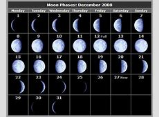 Fases Da Lua 2010 Calendário da Lua